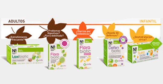 Protege tu flora intestinal con NS y llévate un chubasquero infantil de regalo